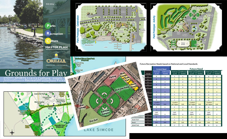 Parks & Recreation | Parks, Recreation & Culture Master Plan - Orillia, Ontario